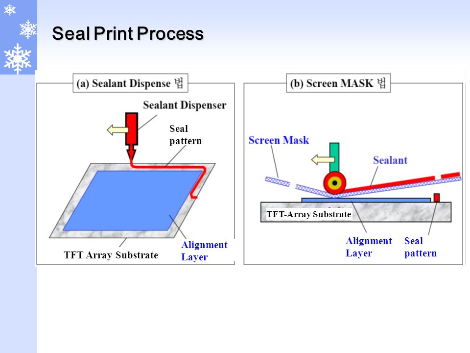 Seal Print Process Alignment Layer Seal pattern TFT Array Substrate TFT-Array Substrate