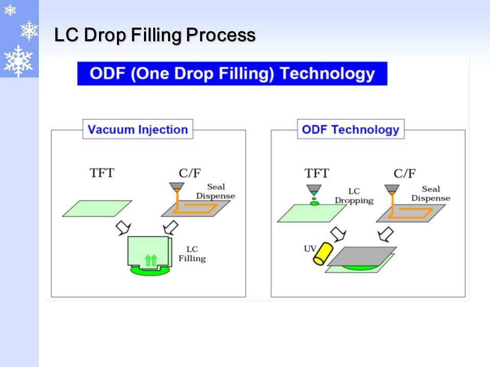 LC Drop Filling Process