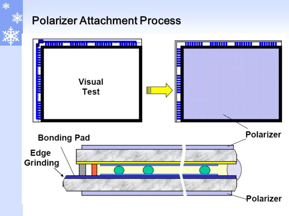 Polarizer Attachment Process