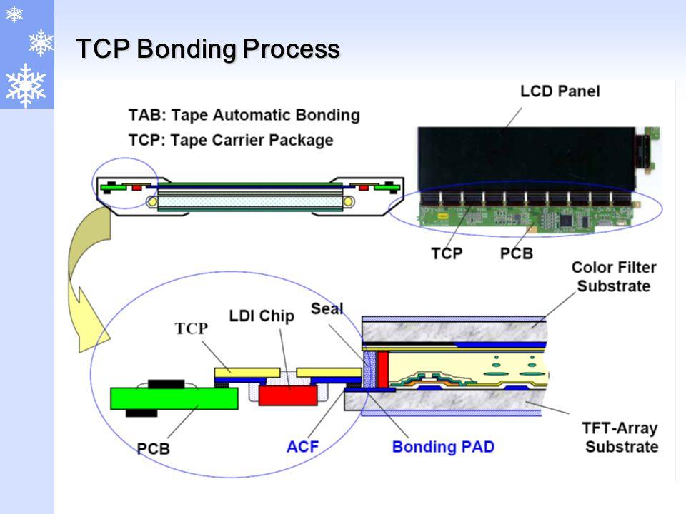 TCP Bonding Process