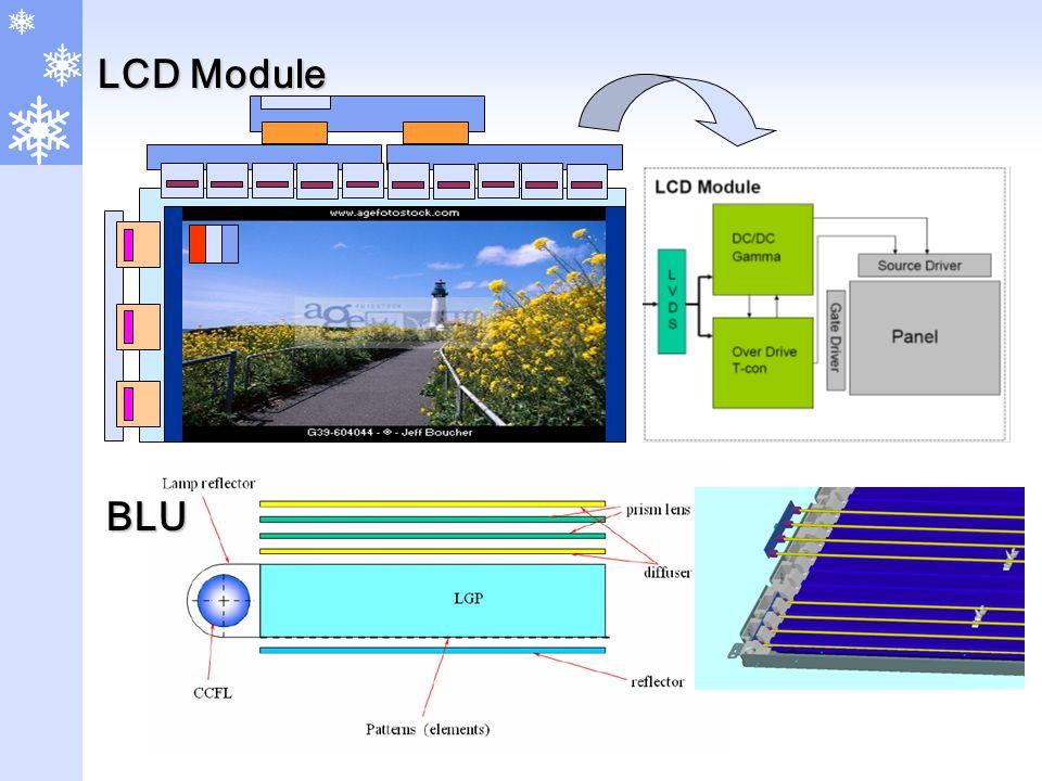 LCD Module BLU