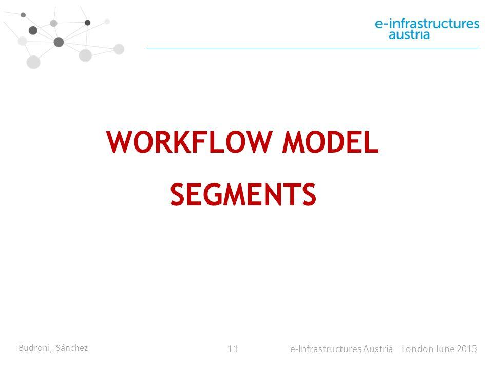Budroni, Sánchez 11 e-Infrastructures Austria – London June 2015 WORKFLOW MODEL SEGMENTS