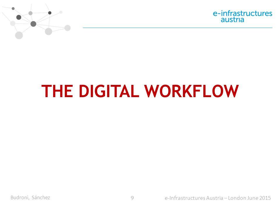 Budroni, Sánchez 9 e-Infrastructures Austria – London June 2015 THE DIGITAL WORKFLOW