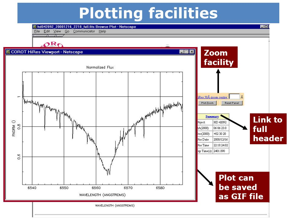 Plotting facilities Plot can be saved as GIF file Zoom facility Link to full header