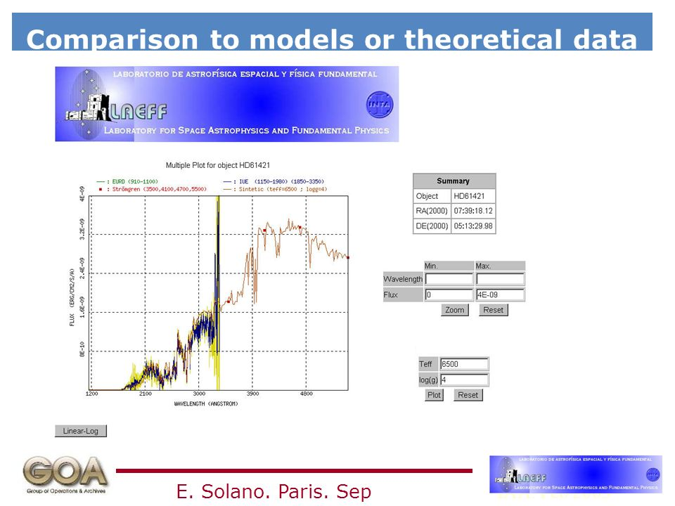 E. SolanoIAA. Feb 2003 Synthetic model s Comparison to models or theoretical data E.