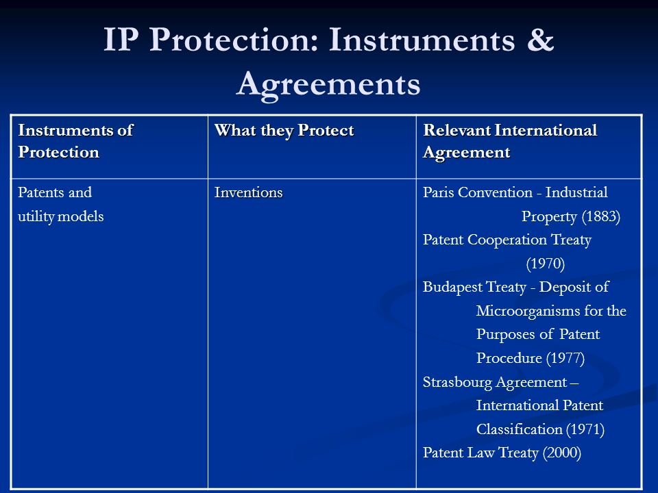 IP Protection: Instruments & Agreements Instruments of Protection What they Protect Relevant International Agreement Patents and utility modelsInventionsParis Convention - Industrial Property (1883) Patent Cooperation Treaty (1970) Budapest Treaty - Deposit of Microorganisms for the Purposes of Patent Procedure (1977) Strasbourg Agreement – International Patent Classification (1971) Patent Law Treaty (2000)