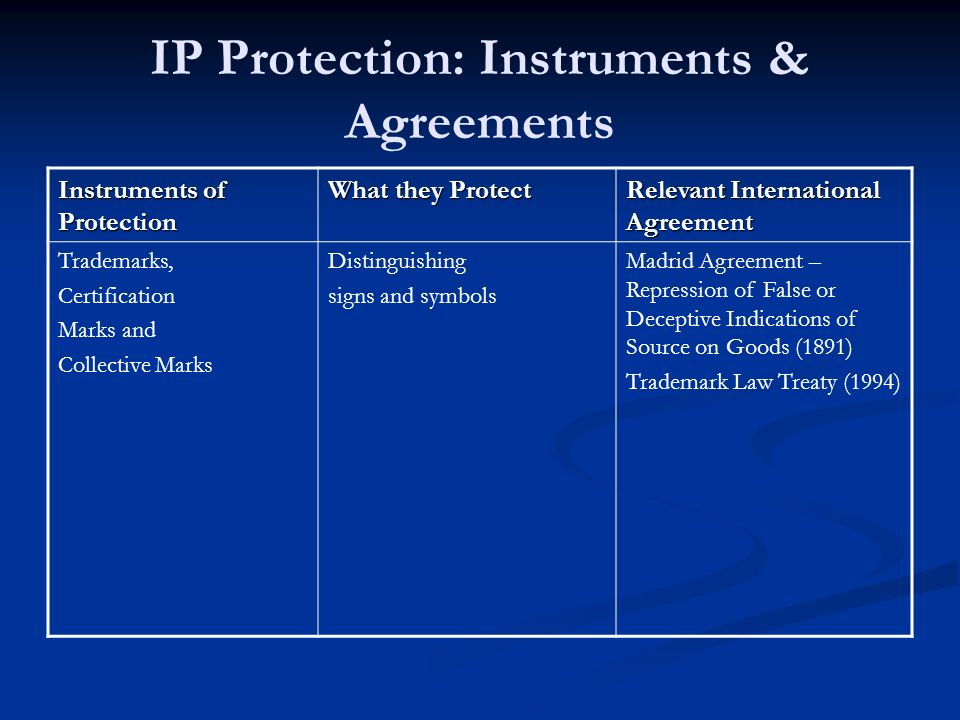 IP Protection: Instruments & Agreements Instruments of Protection What they Protect Relevant International Agreement Trademarks, Certification Marks and Collective Marks Distinguishing signs and symbols Madrid Agreement – Repression of False or Deceptive Indications of Source on Goods (1891) Trademark Law Treaty (1994)