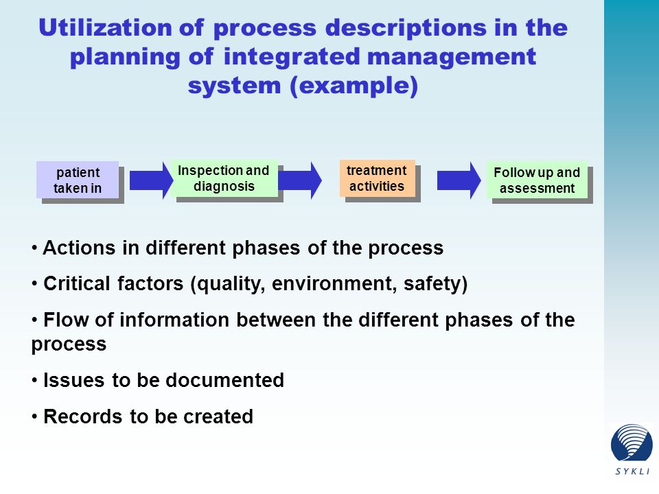 patient taken in Inspection and diagnosis Inspection and diagnosis treatment activities treatment activities Follow up and assessment Actions in different phases of the process Critical factors (quality, environment, safety) Flow of information between the different phases of the process Issues to be documented Records to be created Utilization of process descriptions in the planning of integrated management system (example)