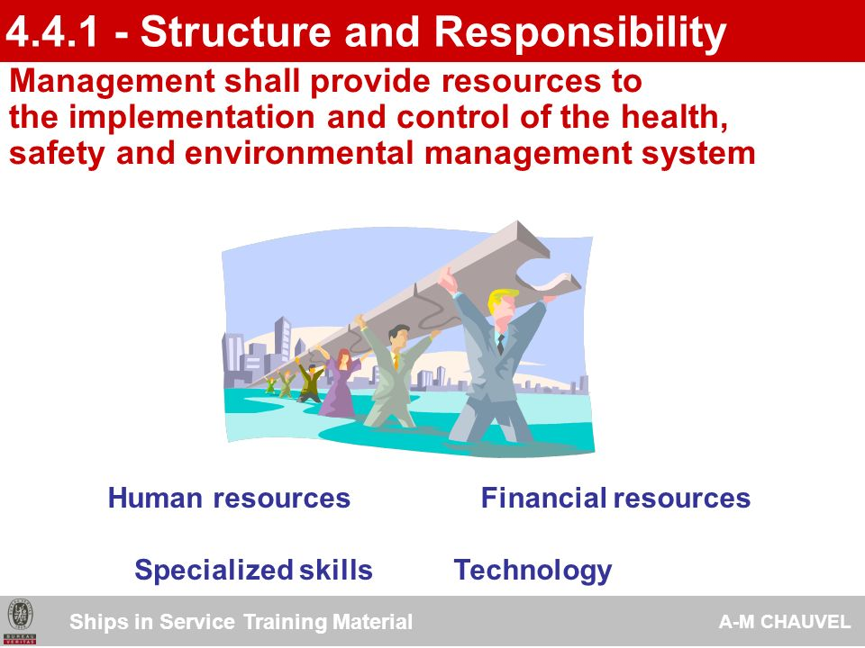 Responsibility RoleAuthorities Documented CommunicatedDefined 4.4.1 - Structure and Responsibility Ships in Service Training Material A-M CHAUVEL