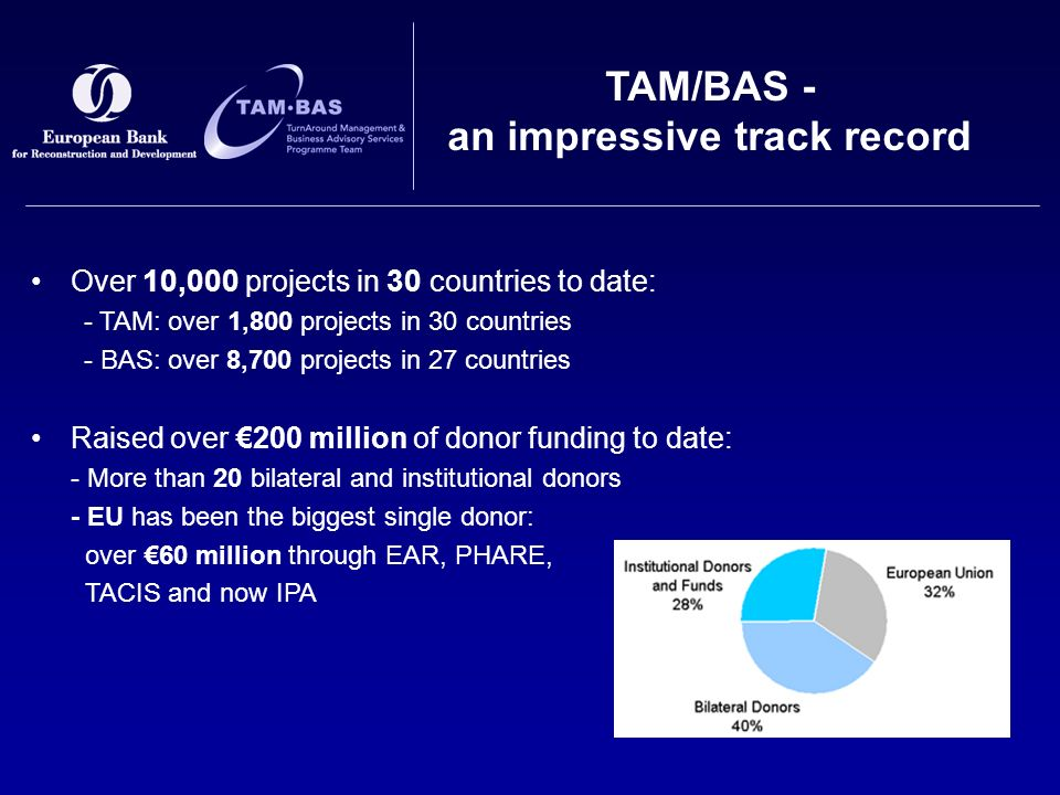 Over 10,000 projects in 30 countries to date: - TAM: over 1,800 projects in 30 countries - BAS: over 8,700 projects in 27 countries Raised over €200 million of donor funding to date: - More than 20 bilateral and institutional donors - EU has been the biggest single donor: over €60 million through EAR, PHARE, TACIS and now IPA TAM/BAS - an impressive track record