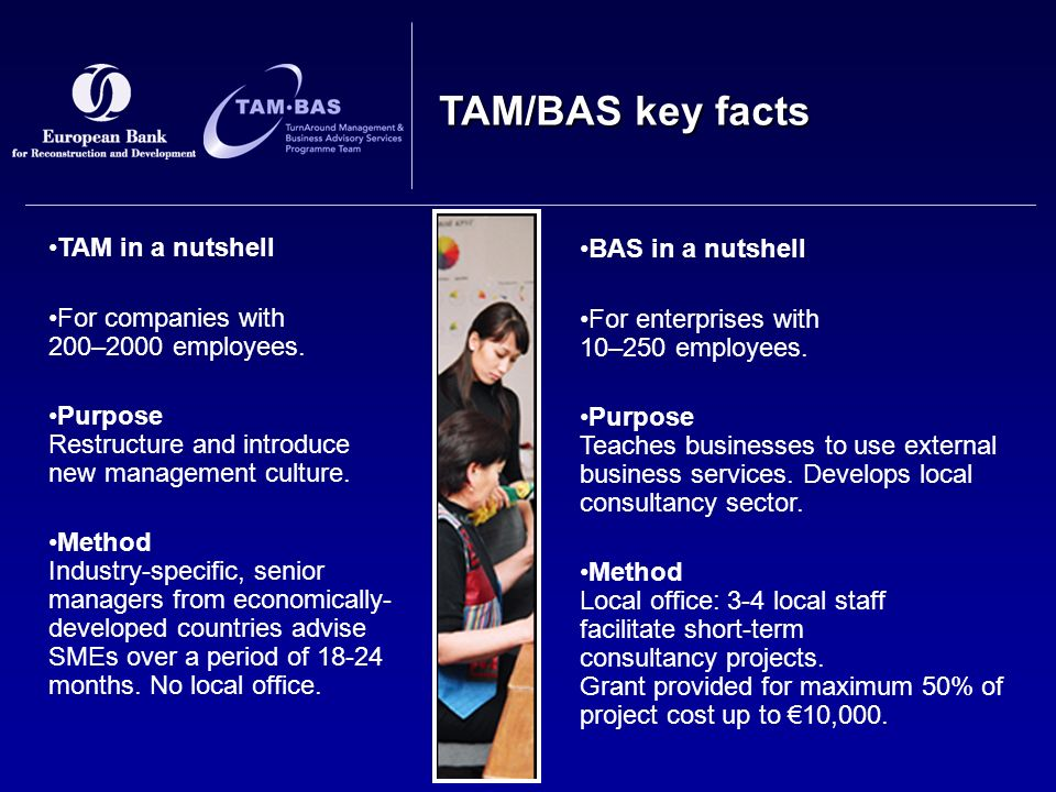 TAM/BAS key facts BAS in a nutshell For enterprises with 10–250 employees.