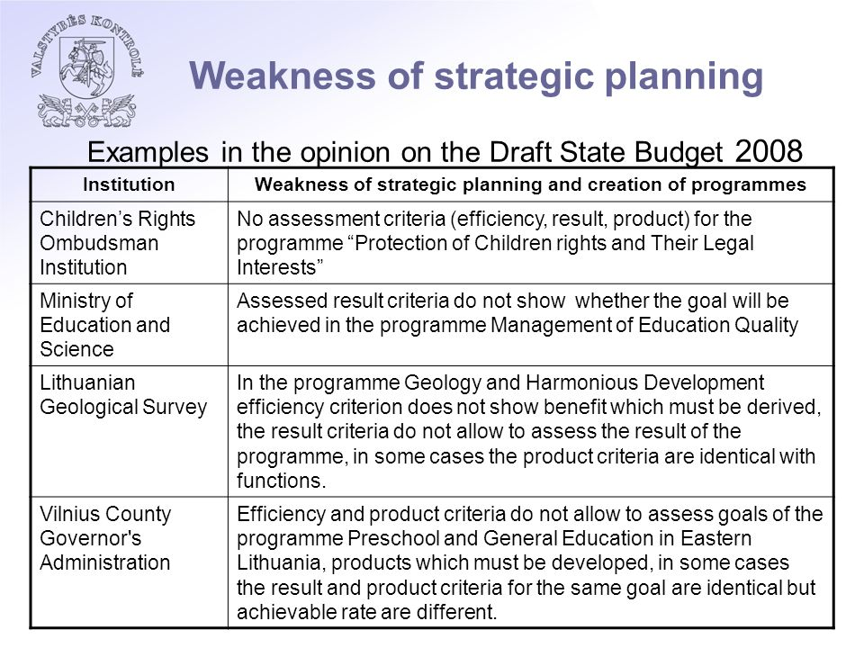 Weakness of strategic planning Examples in the opinion on the Draft State Budget 2008 InstitutionWeakness of strategic planning and creation of programmes Children's Rights Ombudsman Institution No assessment criteria (efficiency, result, product) for the programme Protection of Children rights and Their Legal Interests Ministry of Education and Science Assessed result criteria do not show whether the goal will be achieved in the programme Management of Education Quality Lithuanian Geological Survey In the programme Geology and Harmonious Development efficiency criterion does not show benefit which must be derived, the result criteria do not allow to assess the result of the programme, in some cases the product criteria are identical with functions.