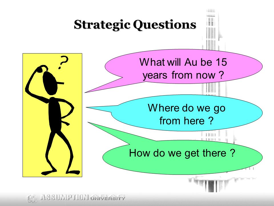 Strategic Questions What will Au be 15 years from now .