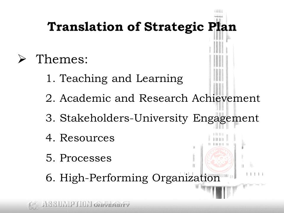 Translation of Strategic Plan  Themes: 1.Teaching and Learning 2.Academic and Research Achievement 3.Stakeholders-University Engagement 4.Resources 5.Processes 6.High-Performing Organization