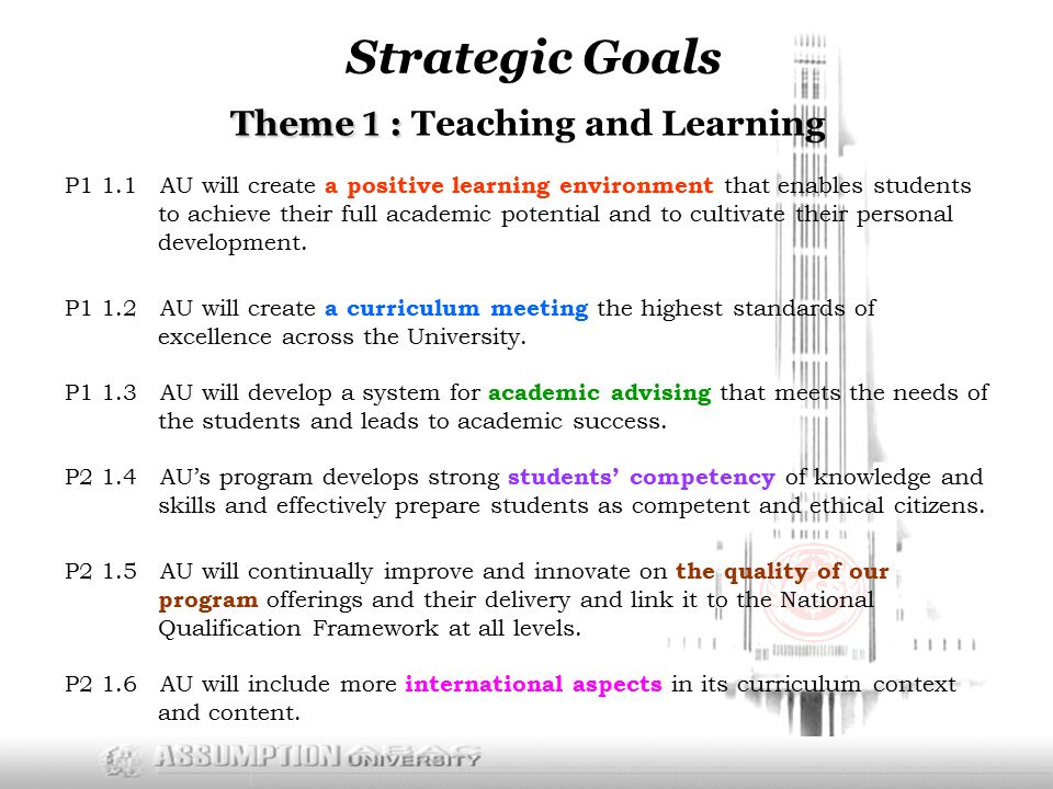 Theme 1 : Theme 1 : Teaching and Learning P1 1.1 AU will create a positive learning environment that enables students to achieve their full academic potential and to cultivate their personal development.