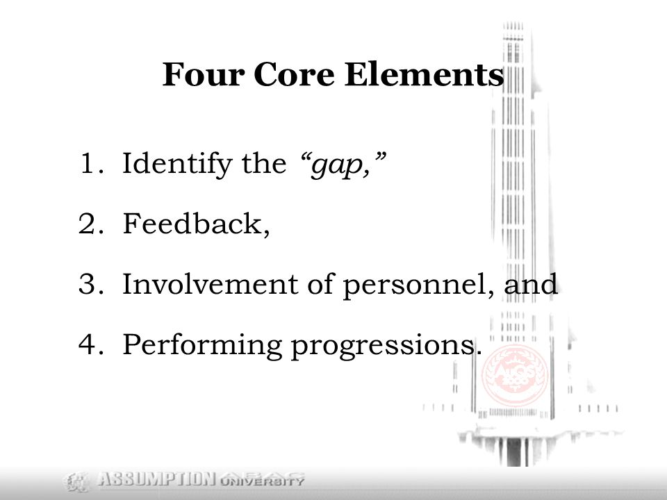 Four Core Elements 1.Identify the gap, 2.Feedback, 3.Involvement of personnel, and 4.Performing progressions.