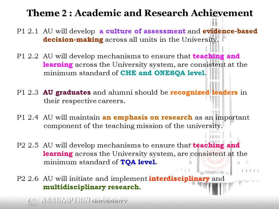 Theme 2 : Theme 2 : Academic and Research Achievement P1 2.1 AU will develop a culture of assessment and evidence-based decision-making across all units in the University.