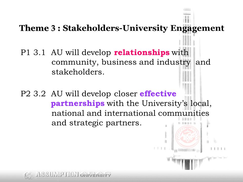 Theme 3 : Theme 3 : Stakeholders-University Engagement P1 3.1 AU will develop relationships with community, business and industry and stakeholders.