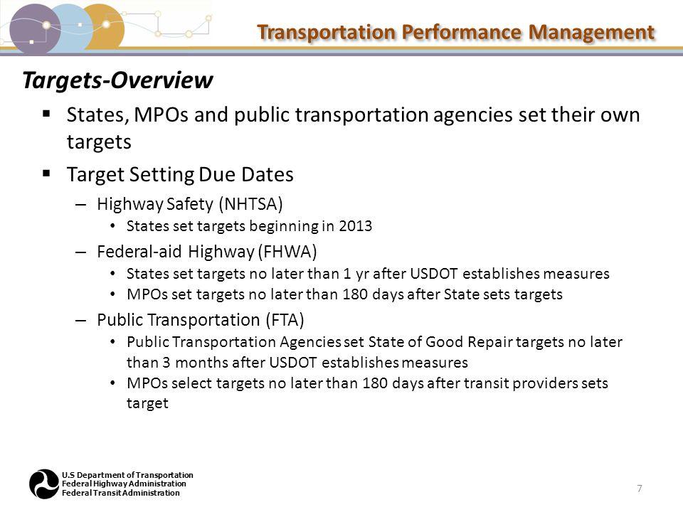 7 Transportation Performance Management U S