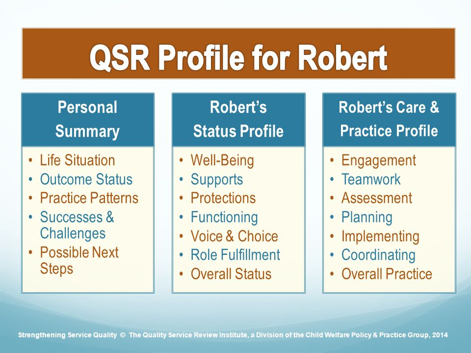 Personal Summary Life Situation Outcome Status Practice Patterns Successes & Challenges Possible Next Steps Robert's Status Profile Well-Being Supports Protections Functioning Voice & Choice Role Fulfillment Overall Status Robert's Care & Practice Profile Engagement Teamwork Assessment Planning Implementing Coordinating Overall Practice Strengthening Service Quality © The Quality Service Review Institute, a Division of the Child Welfare Policy & Practice Group, 2014