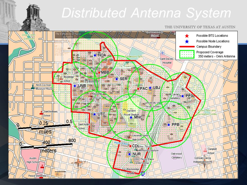 Managing Information UT Distributed Antenna System