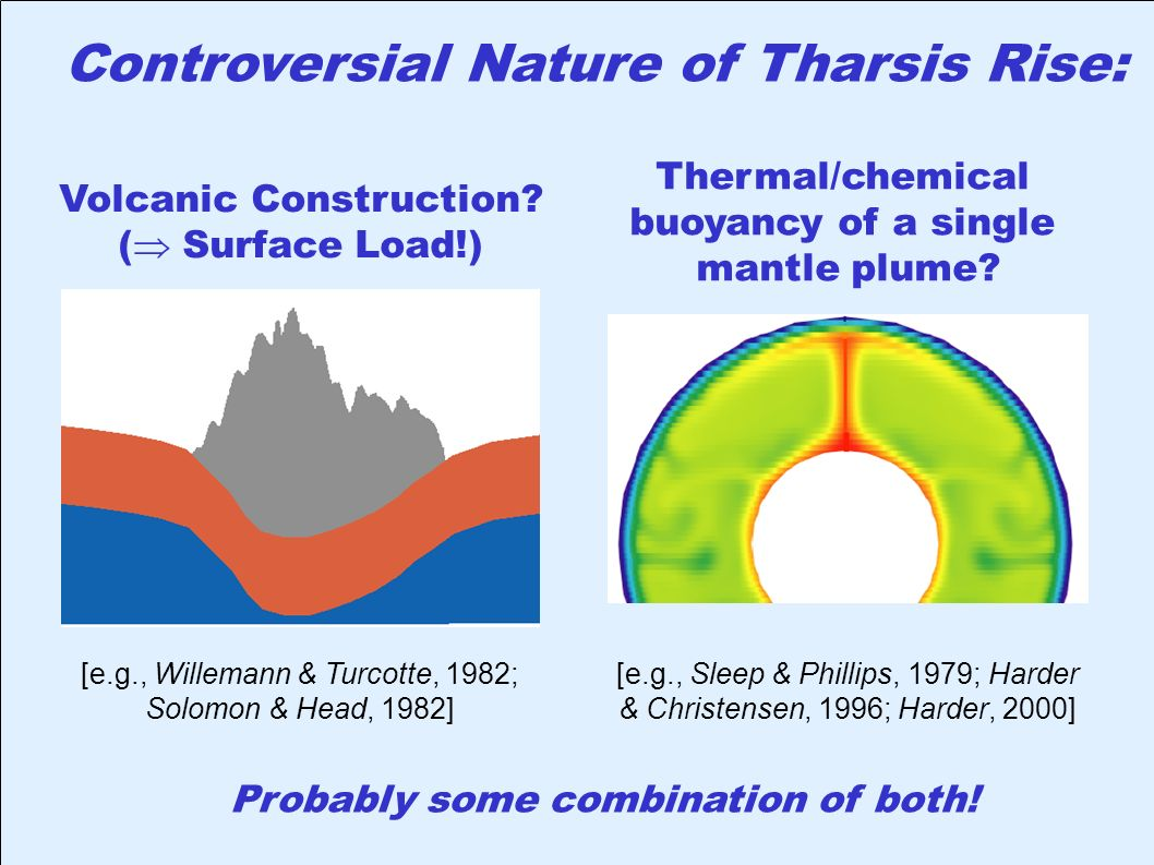 Blog Archives Inspoks Is A Diagram That39s Very Easy To Understand Compared The Original Geodynamics Turcotte Solutions Catalog