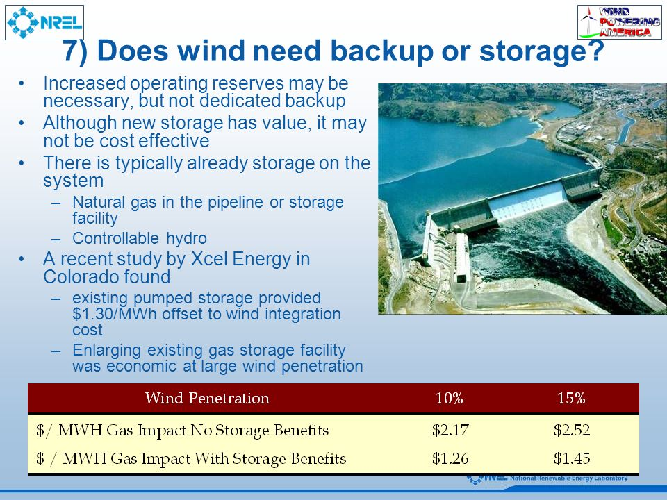 7) Does wind need backup or storage.