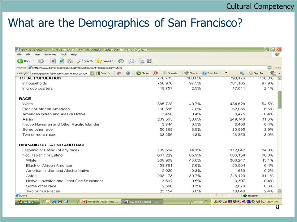 Cultural Competency 8 What are the Demographics of San Francisco