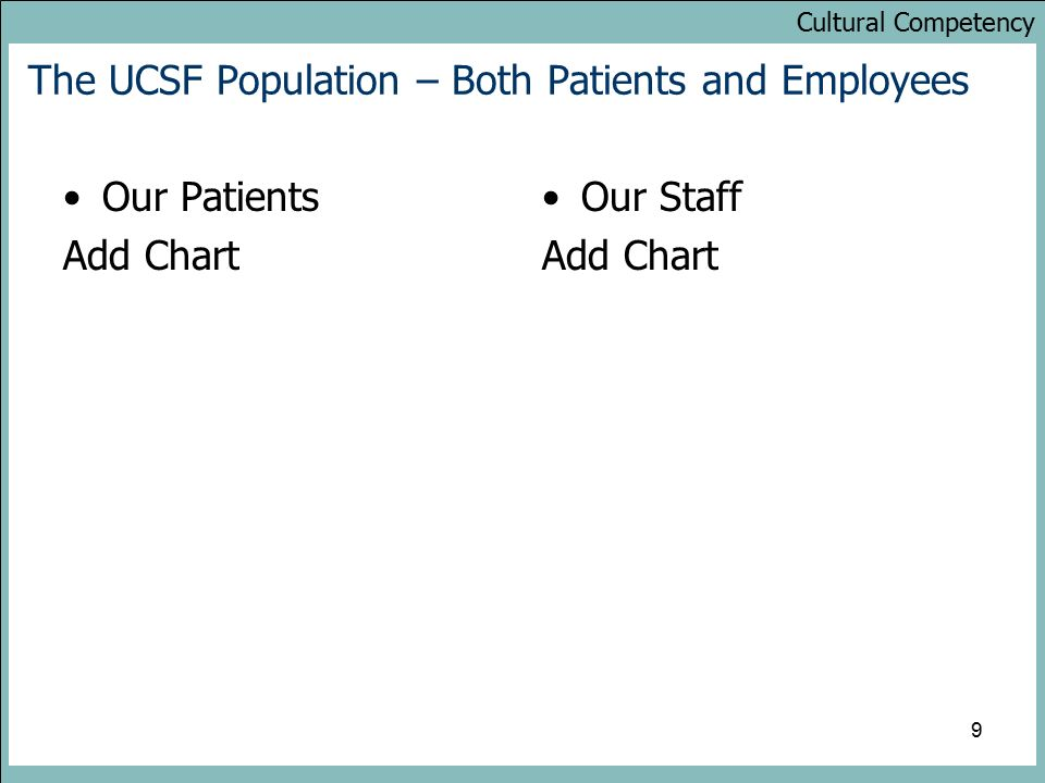 Cultural Competency 9 The UCSF Population – Both Patients and Employees Our Patients Add Chart Our Staff Add Chart