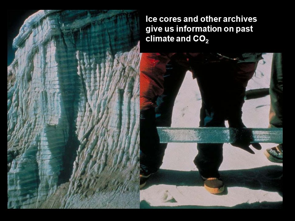 Ice cores and other archives give us information on past climate and CO 2