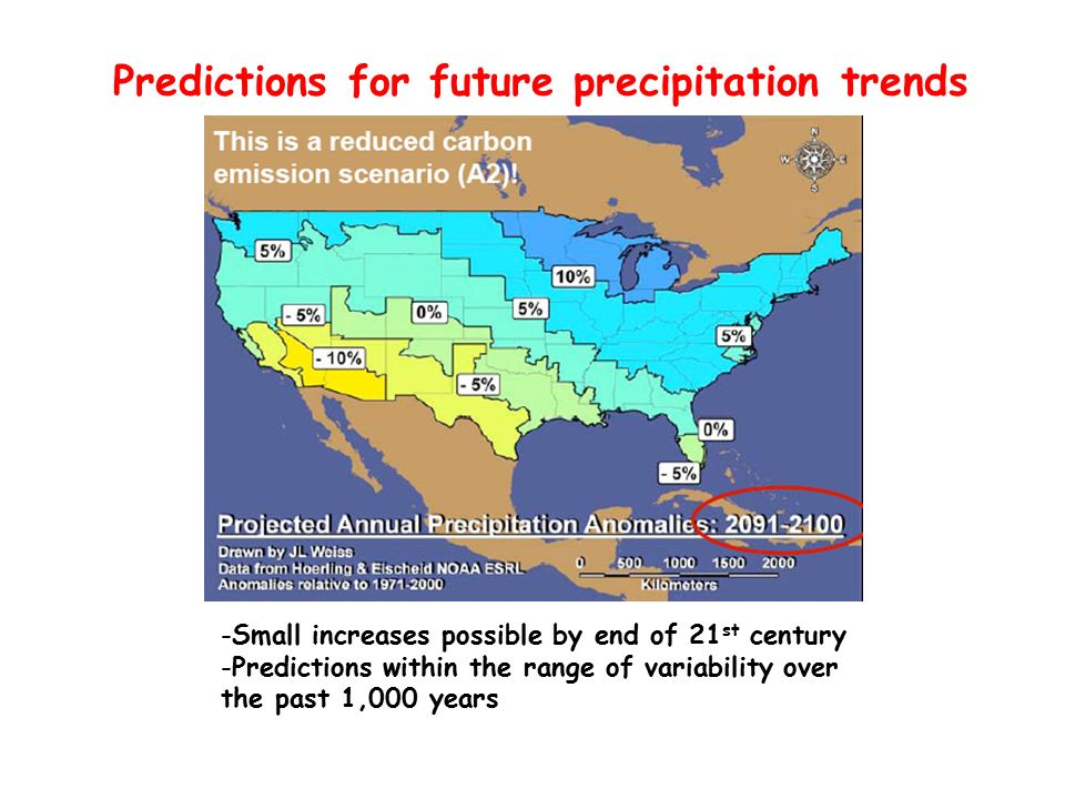 Predictions for future precipitation trends -Small increases possible by end of 21 st century -Predictions within the range of variability over the past 1,000 years