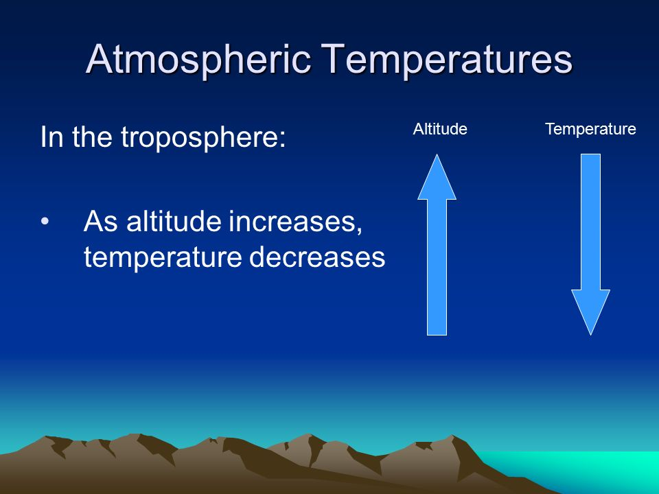 Atmospheric Temperatures In the troposphere: As altitude increases, temperature decreases AltitudeTemperature