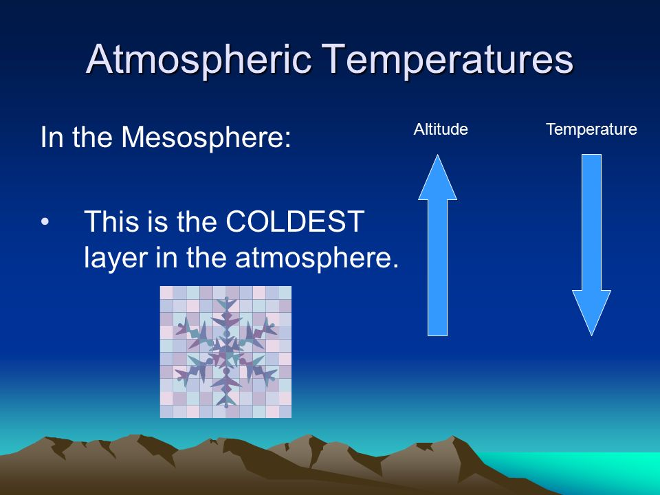 Atmospheric Temperatures In the Mesosphere: This is the COLDEST layer in the atmosphere.