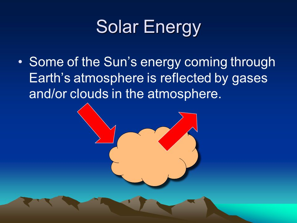 Solar Energy Some of the Sun's energy coming through Earth's atmosphere is reflected by gases and/or clouds in the atmosphere.