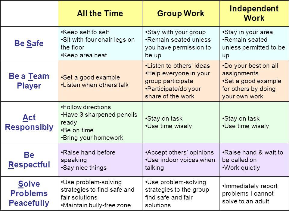 Group problem solving techniques