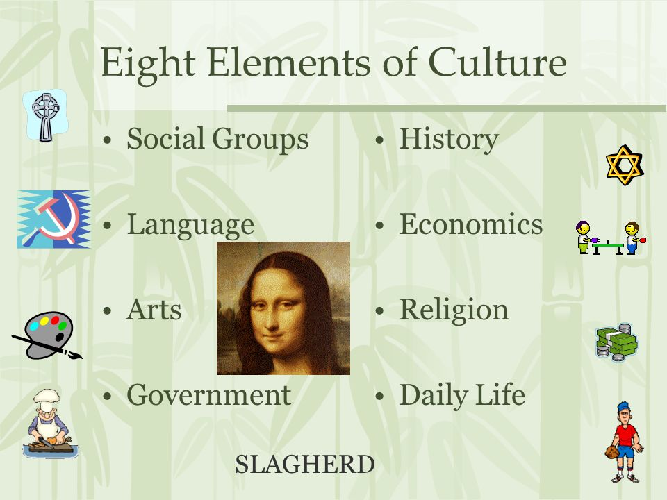 Eight Elements of Culture Social Groups Language Arts Government History Economics Religion Daily Life SLAGHERD