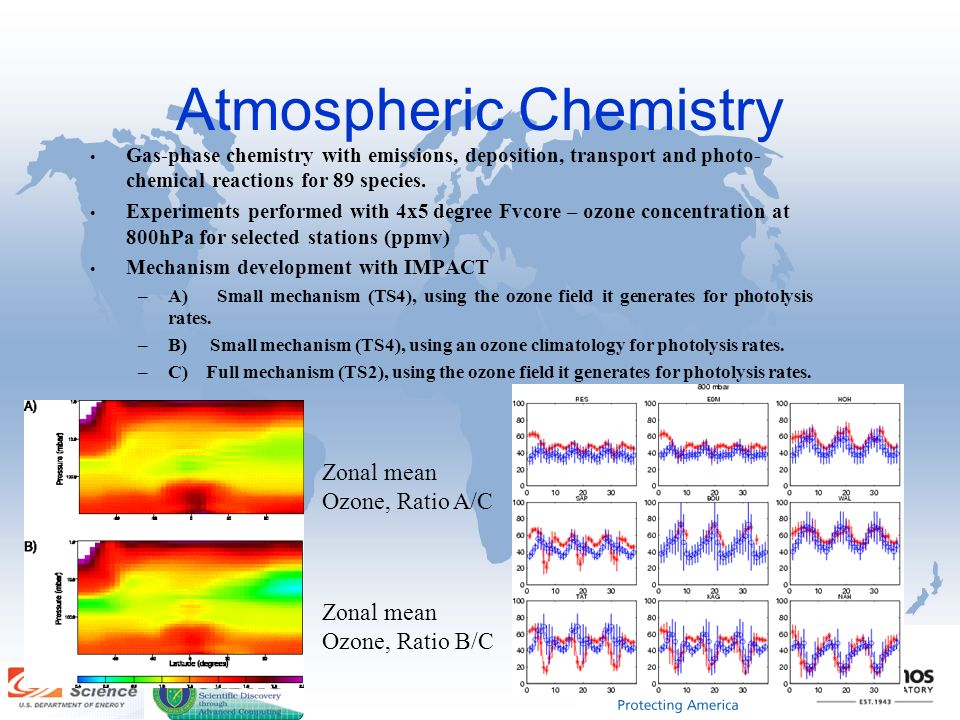 Atmospheric Chemistry Gas-phase chemistry with emissions, deposition, transport and photo- chemical reactions for 89 species.