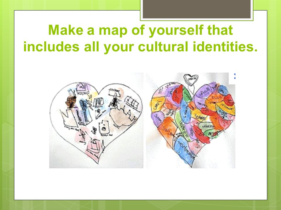 Make a map of yourself that includes all your cultural identities.