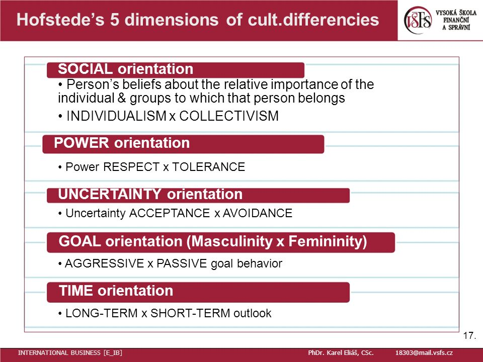 Hofstede's 5 dimensions of cult.differencies SOCIAL orientation Person's beliefs about the relative importance of the individual & groups to which that person belongs INDIVIDUALISM x COLLECTIVISM POWER orientation Power RESPECT x TOLERANCE UNCERTAINTY orientation Uncertainty ACCEPTANCE x AVOIDANCE GOAL orientation (Masculinity x Femininity) AGGRESSIVE x PASSIVE goal behavior TIME orientation LONG-TERM x SHORT-TERM outlook 17.