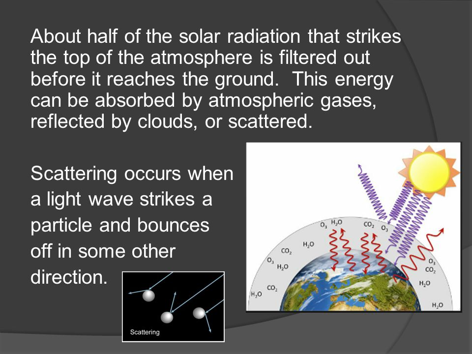 About half of the solar radiation that strikes the top of the atmosphere is filtered out before it reaches the ground.
