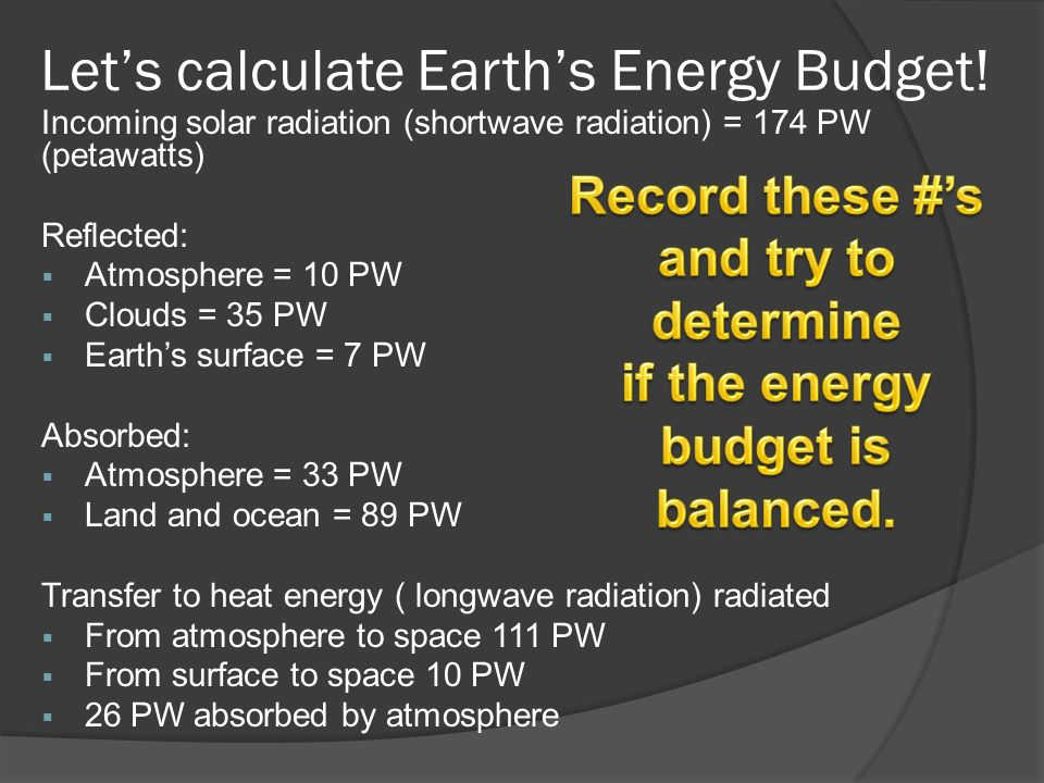 Let's calculate Earth's Energy Budget.
