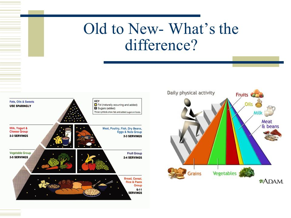 Old to New- What's the difference