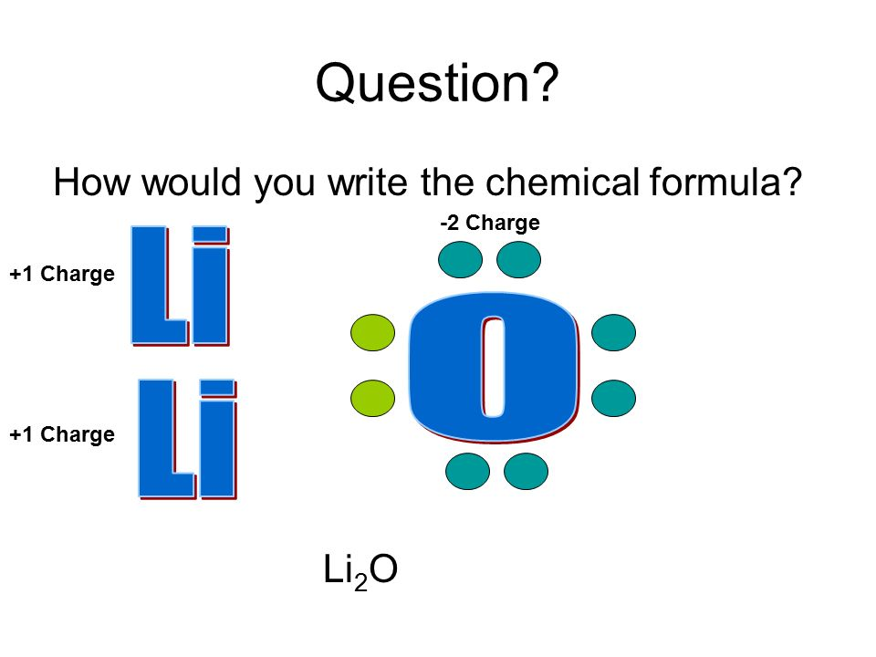 Question How would you write the chemical formula +1 Charge -2 Charge Li 2 O