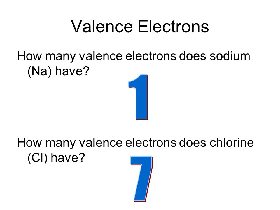 Valence Electrons How many valence electrons does sodium (Na) have.