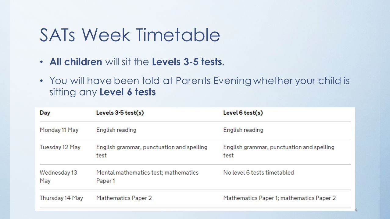 SATs Week Timetable All children will sit the Levels 3-5 tests.