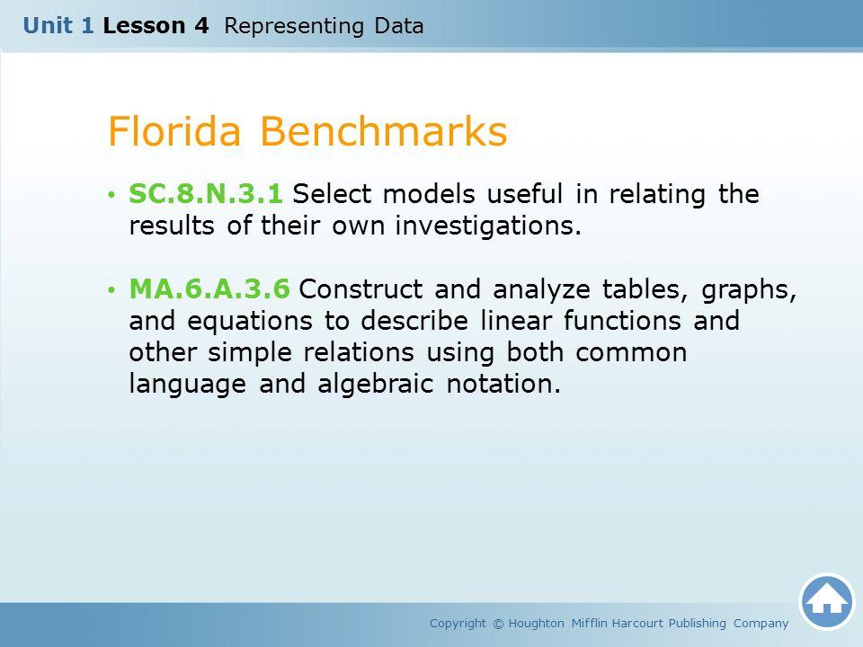 Houghton Mifflin Harcourt Math Expressions Grade 6 Answer Key – Houghton Mifflin Math Grade 5 Worksheets