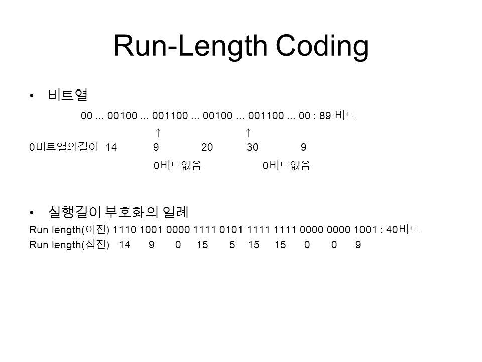 Run-Length Coding 비트열 00... 00100... 001100... 00100...