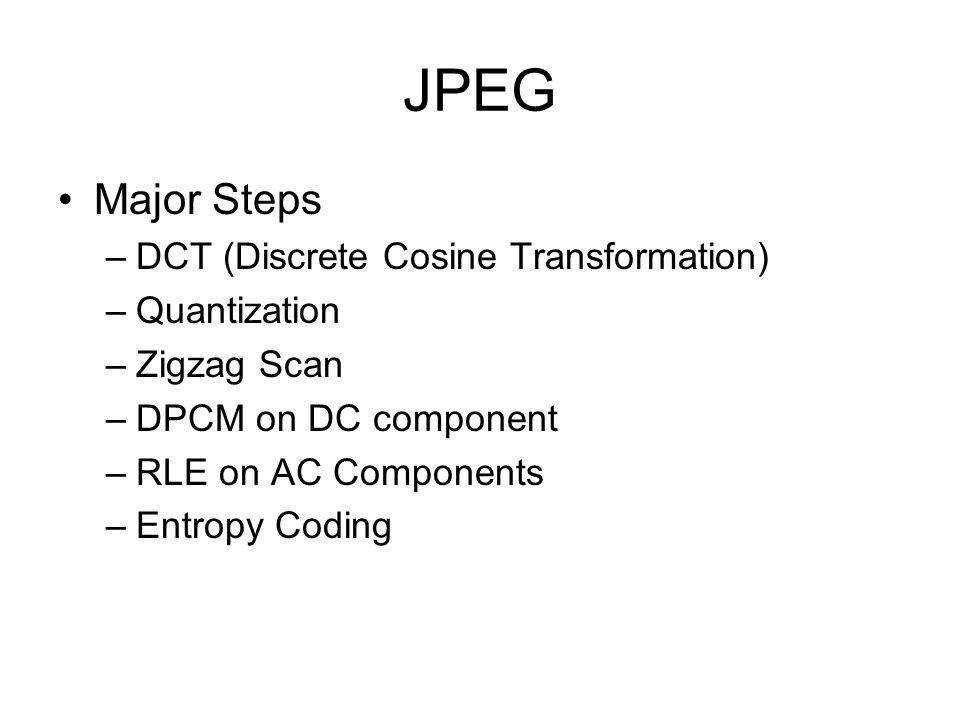 JPEG Major Steps –DCT (Discrete Cosine Transformation) –Quantization –Zigzag Scan –DPCM on DC component –RLE on AC Components –Entropy Coding