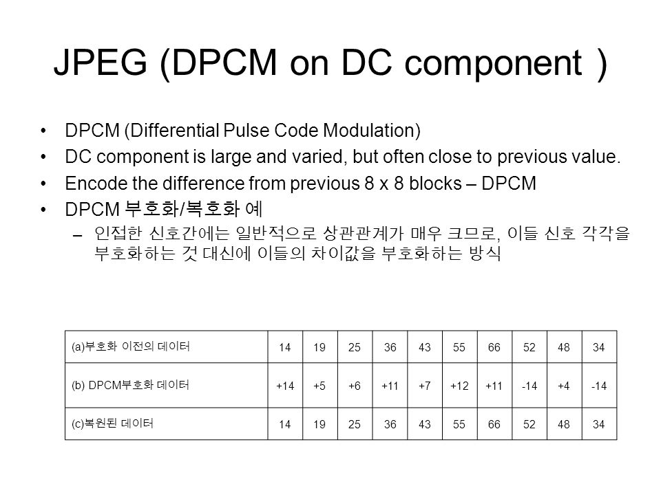 JPEG (DPCM on DC component ) DPCM (Differential Pulse Code Modulation) DC component is large and varied, but often close to previous value.