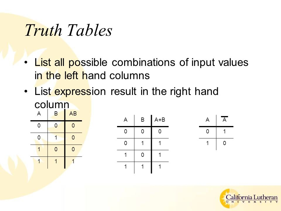 Truth Tables List all possible combinations of input values in the left hand columns List expression result in the right hand column ABAB ABA+B AA 01 10